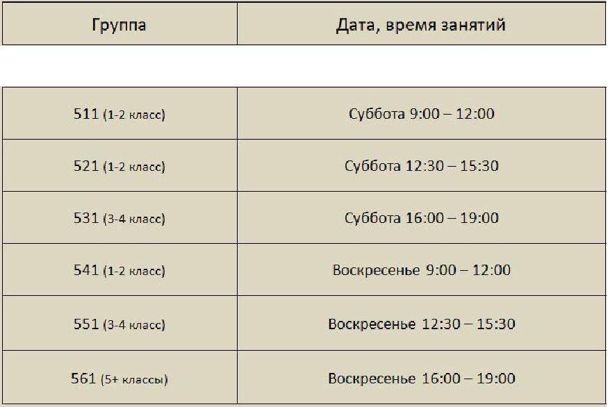 Расписание занятий в ЦДК в Михайловске